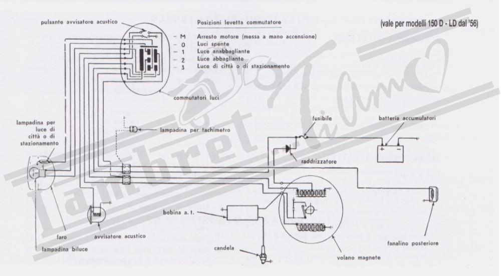 Schema Elettrico Lambretta J50 : Schemi impianti elettrici